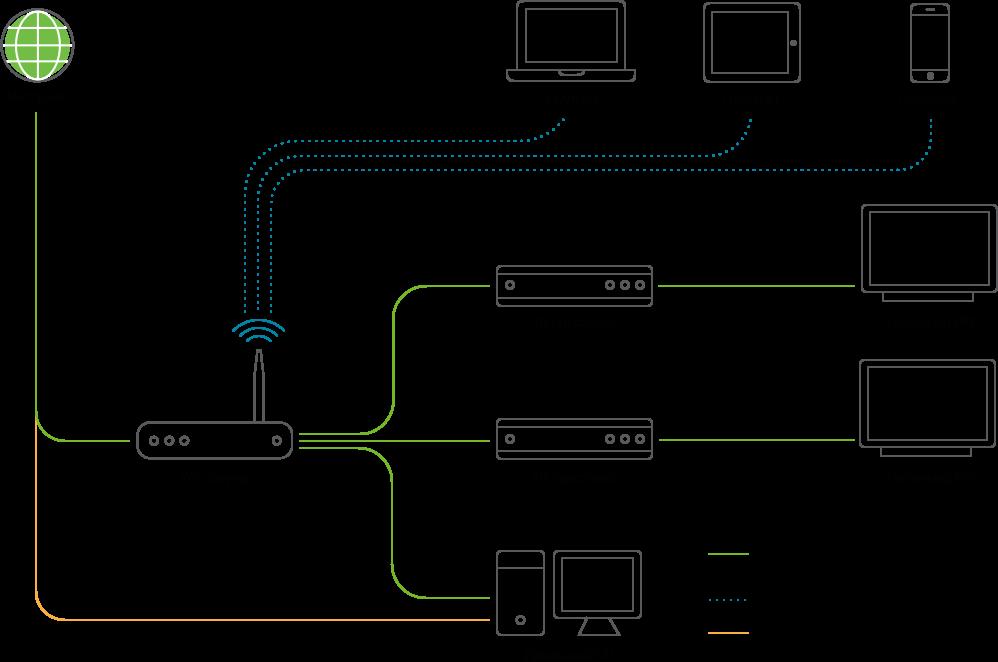 Схема подключения интернета и
